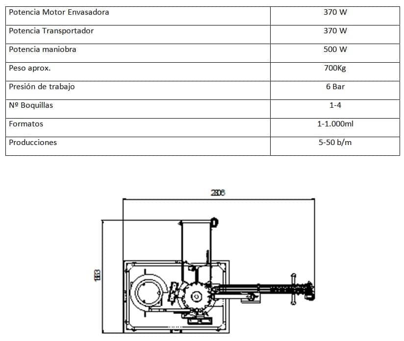 especificaciones maquinas envasadoras rotativas